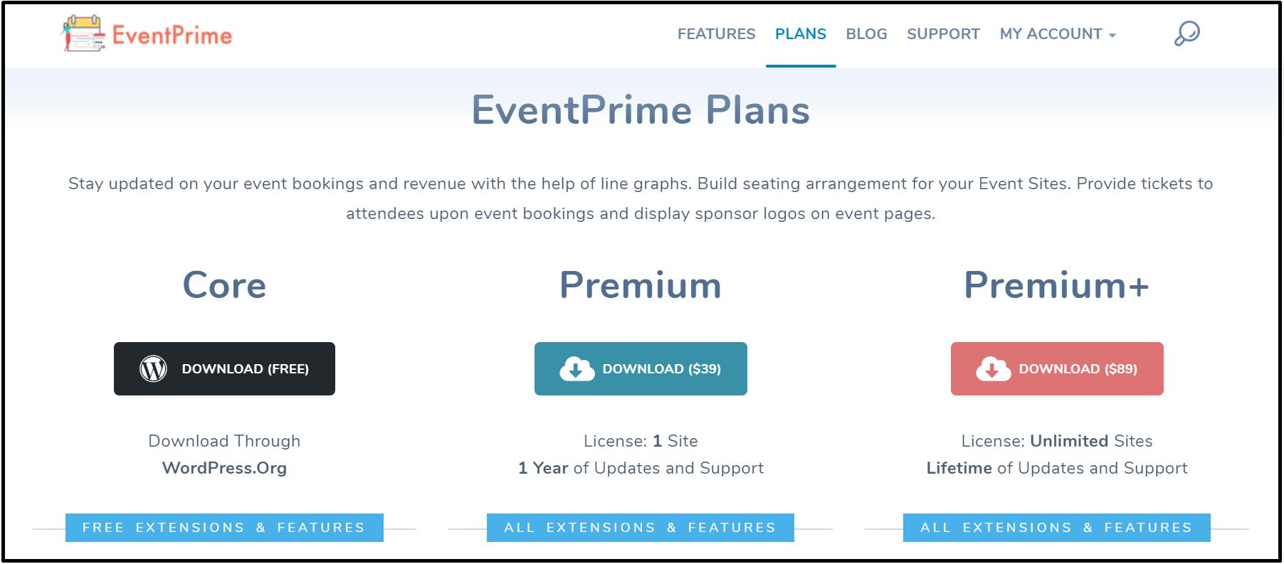 EventPrime Plans